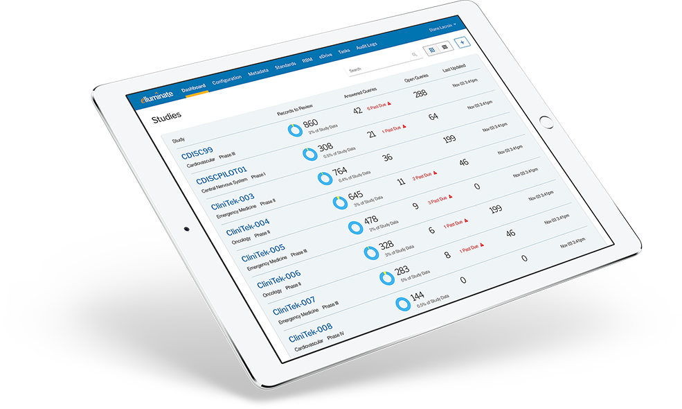 eClinical healthcare application running on an iPad