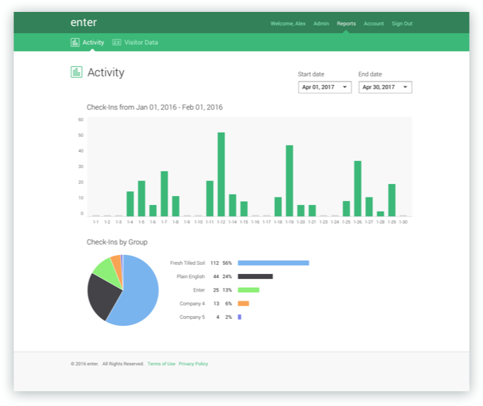 Enter Admin Prototype Screen 2: Analytics