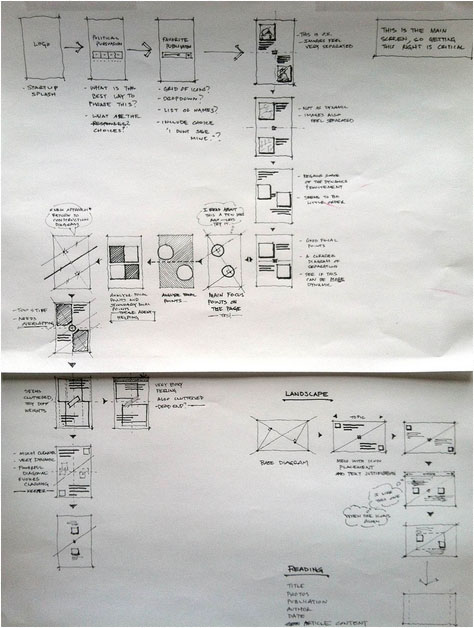 Flow chart drawing of Andrew's design process