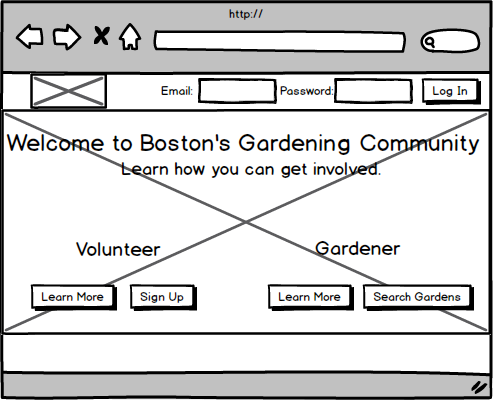 Boston's community gardens homepage