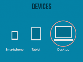 The devices our personas could use, with desktop circled as the most frequently used device
