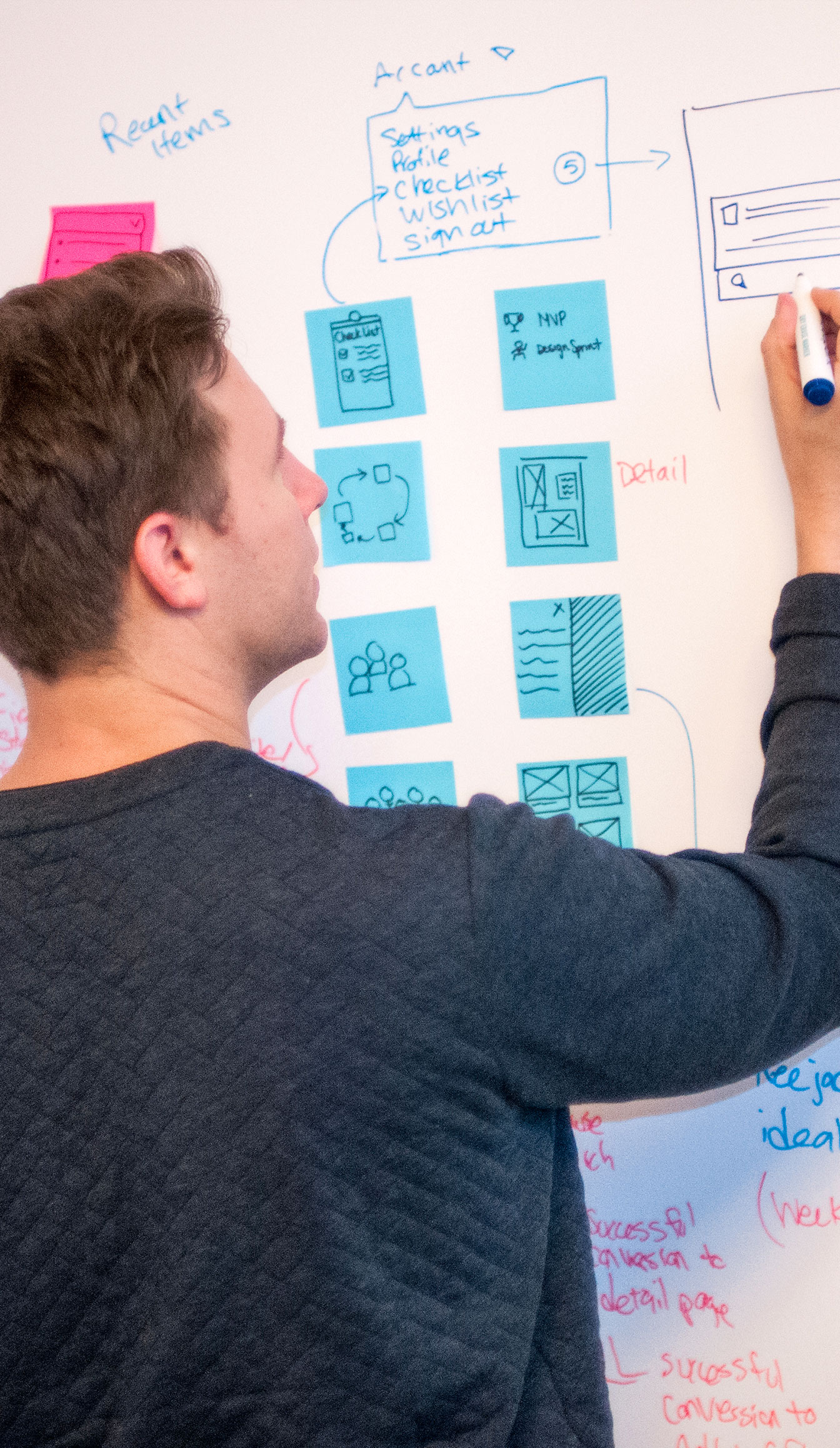 Designer planning design sprint with postits and a whiteboard