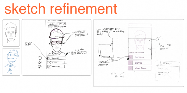 personalized ui sketch refinements