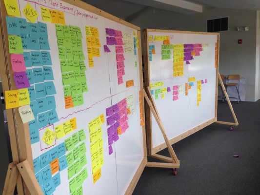 White boards with post-it notes all over them