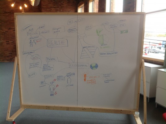 bootcamp whiteboarding