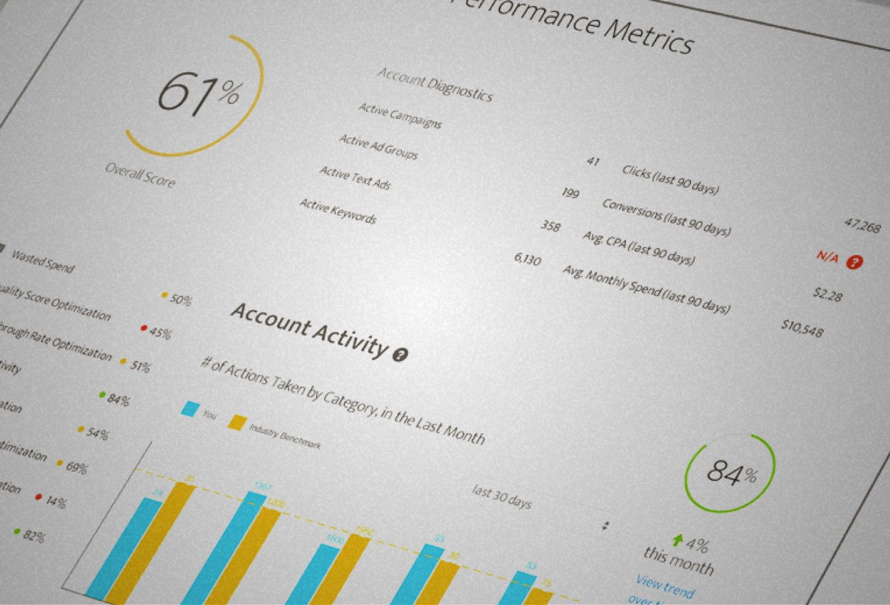 User interface design example displaying charts and data